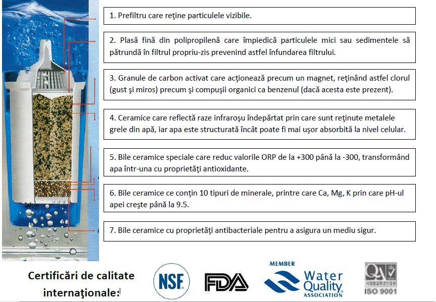 Biocera-filtru-apa-alcalina-antioxidanta