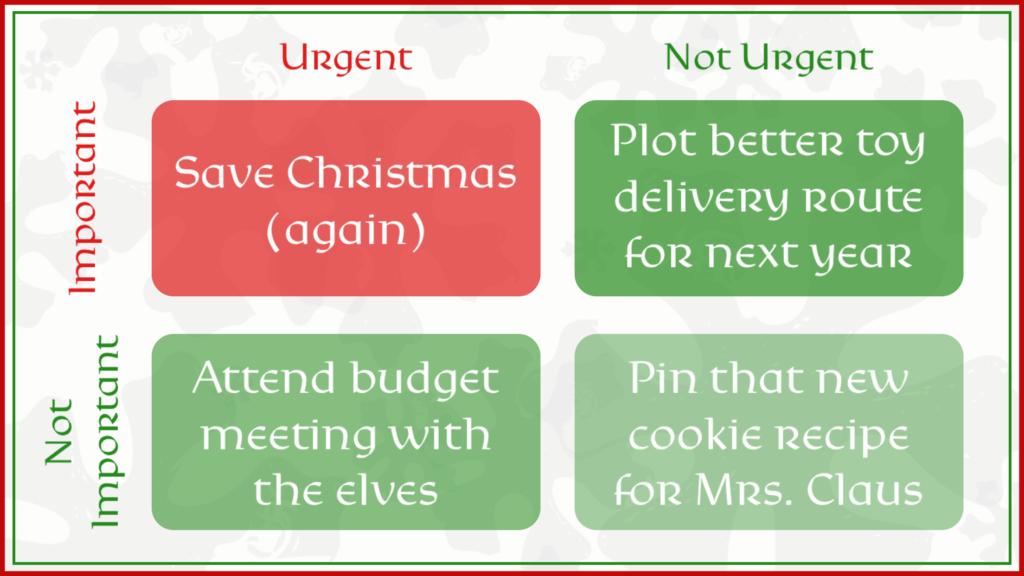 Santa's Eisenhower Decision Matrix