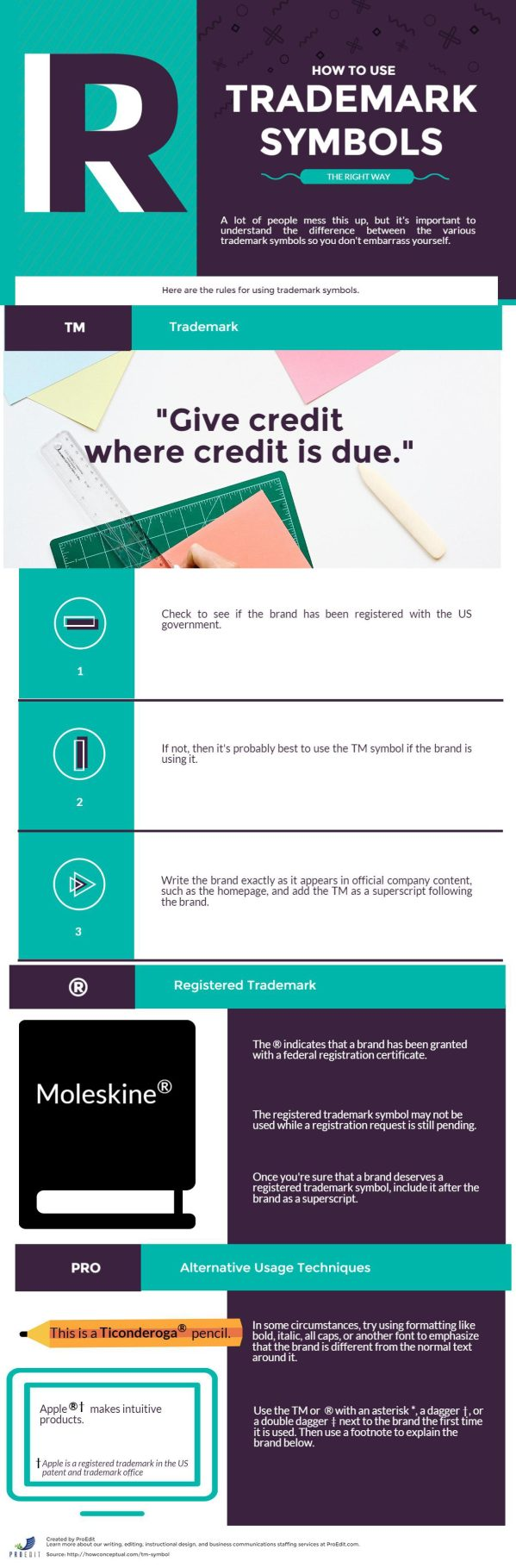 How to Use Trademarks Infographic