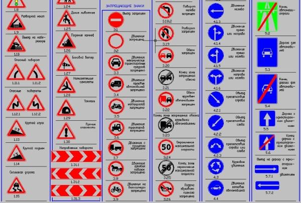 Скачать Картинки Знаки Дорожные
