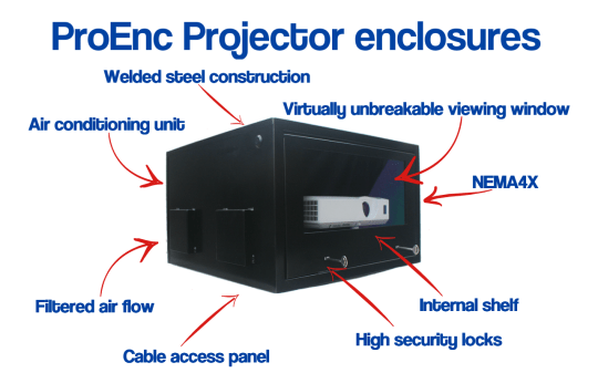 ProEnc bespoke projector enclosures