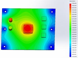 Circuit Card Thermal Analysis