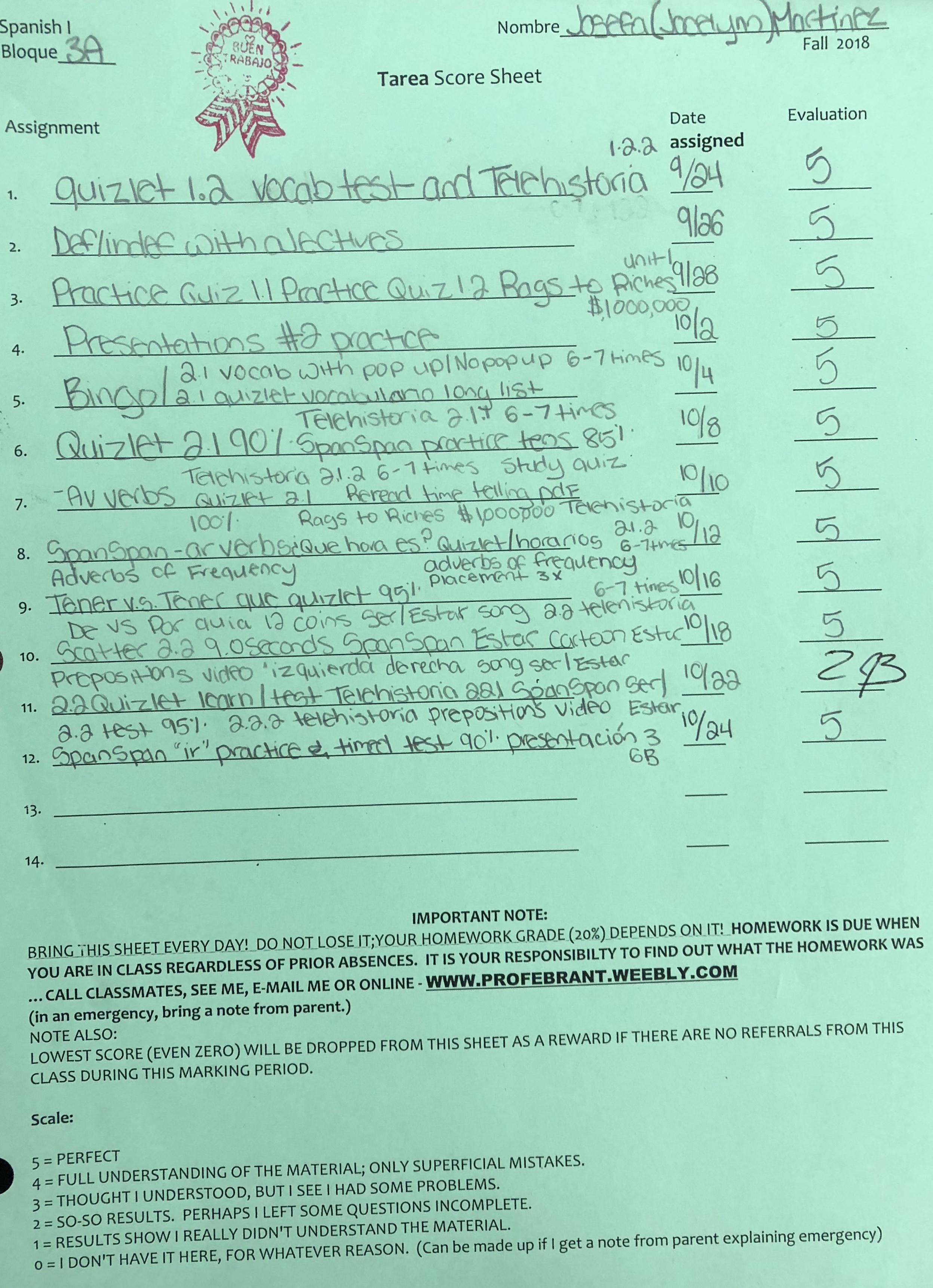 Conjuguemos Verb Practice Worksheet Answers