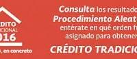 Resultados del sorteo de créditos hipotecarios del FOVISSSTE 2016