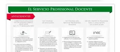 Convocatoria para el concurso de plazas docentes 2016 2017 for Convocatoria concurso docente 2016