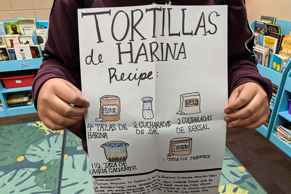 Food project heritage Spanish class