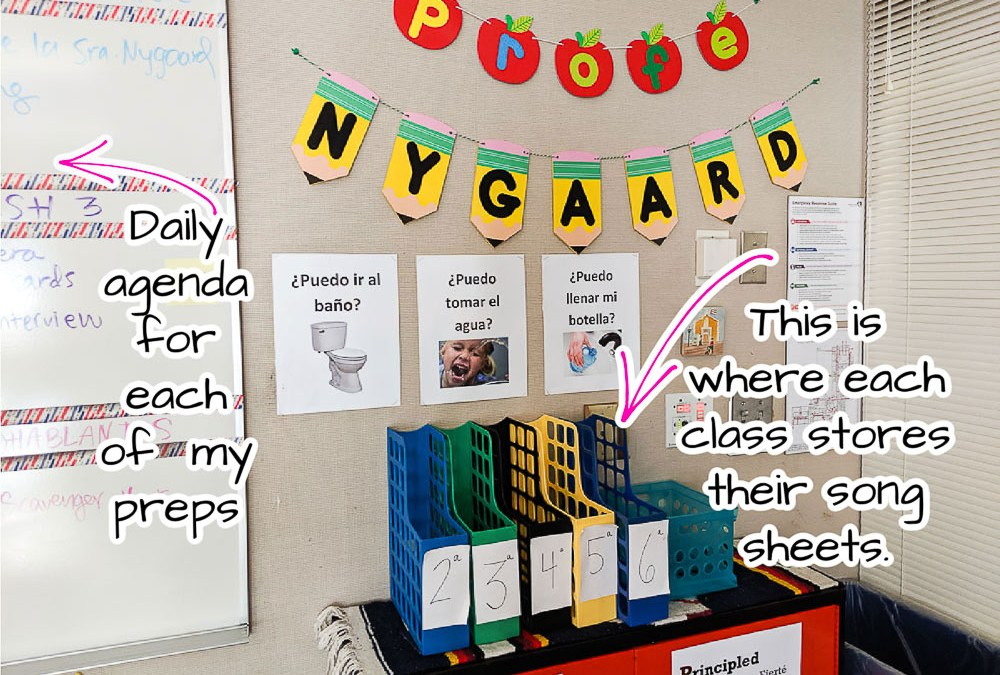 Photo Essay: Profe Nygaard's Classroom Tour