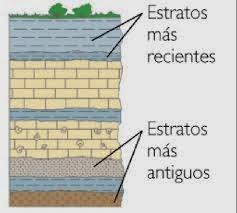 columna geologica1