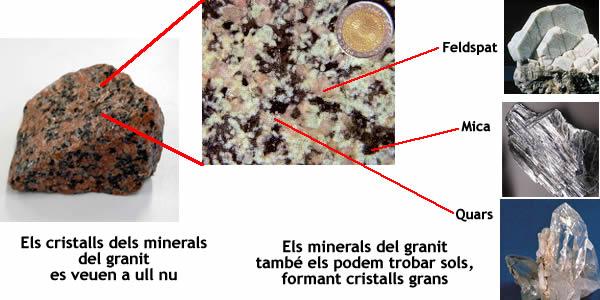 granit_minerals_2