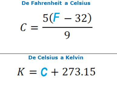 formulas-de-conversion-de-temperatura-kelvin-fahrenheit-celsius-centigrados-fisica