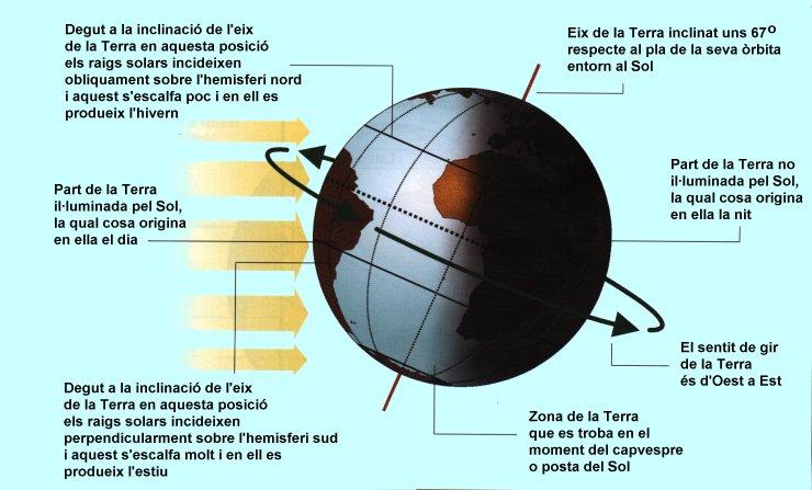 terraenelespai2