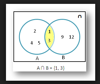 intersectie