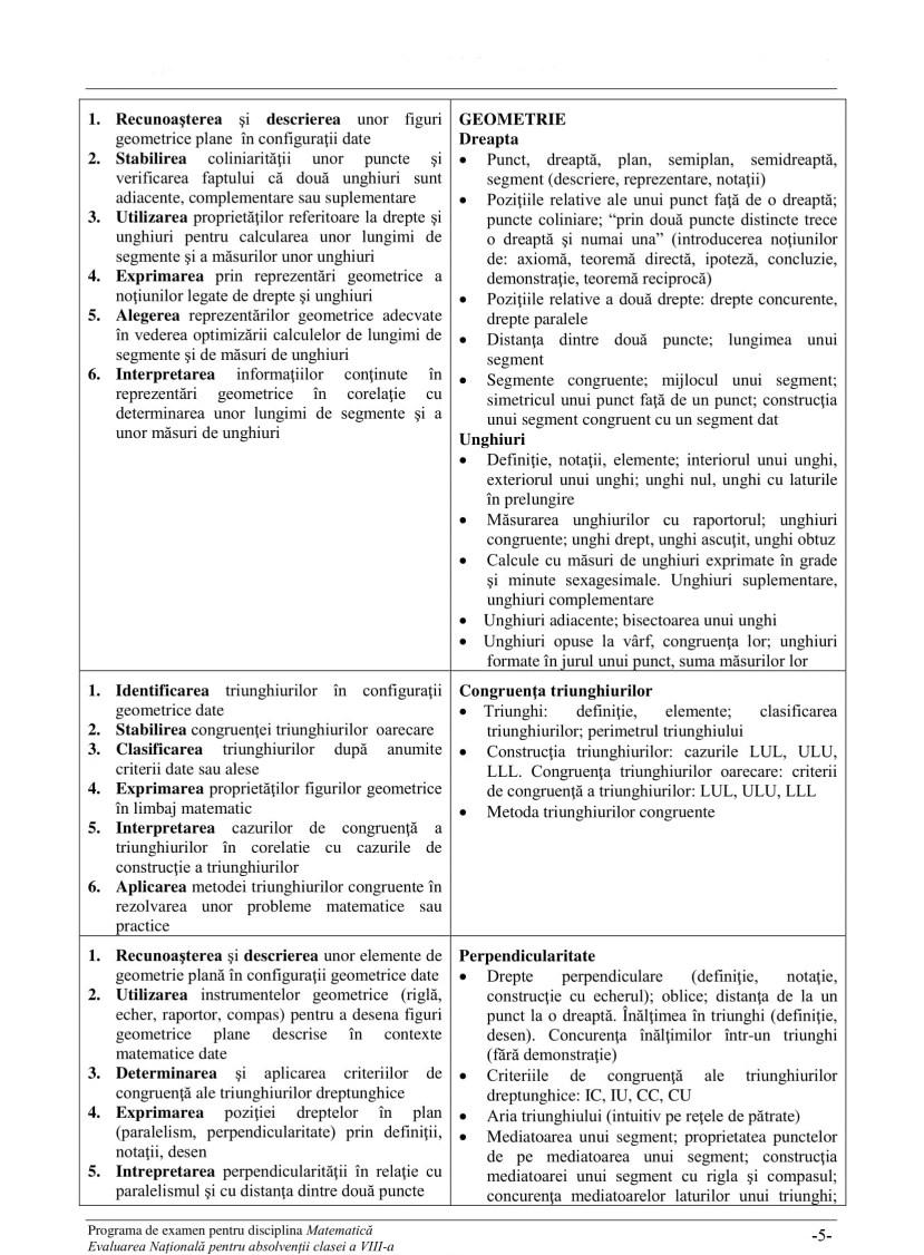 05_Programa_Evaluarea_Nationala _EN8_ Matematica-06