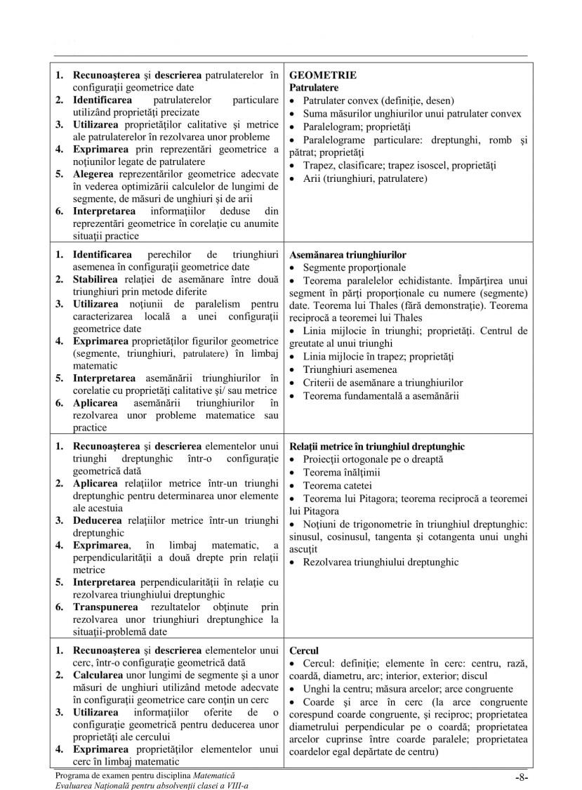 05_Programa_Evaluarea_Nationala _EN8_ Matematica-09