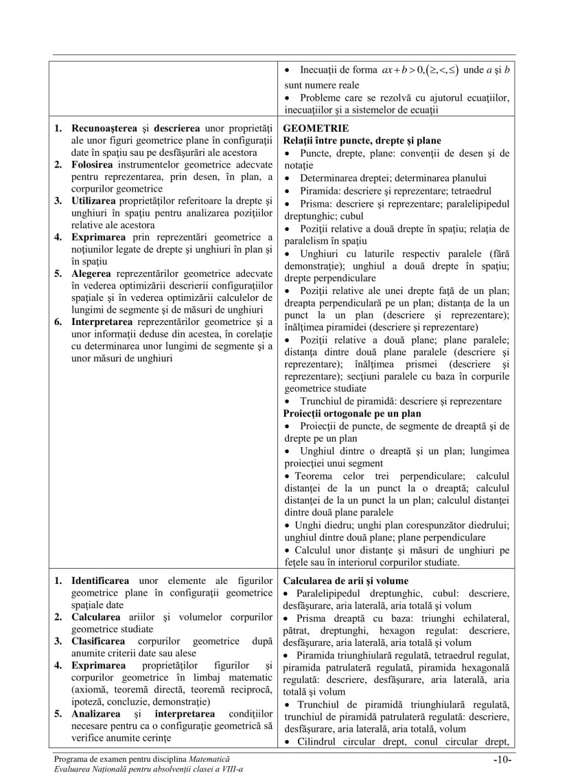 05_Programa_Evaluarea_Nationala _EN8_ Matematica-11