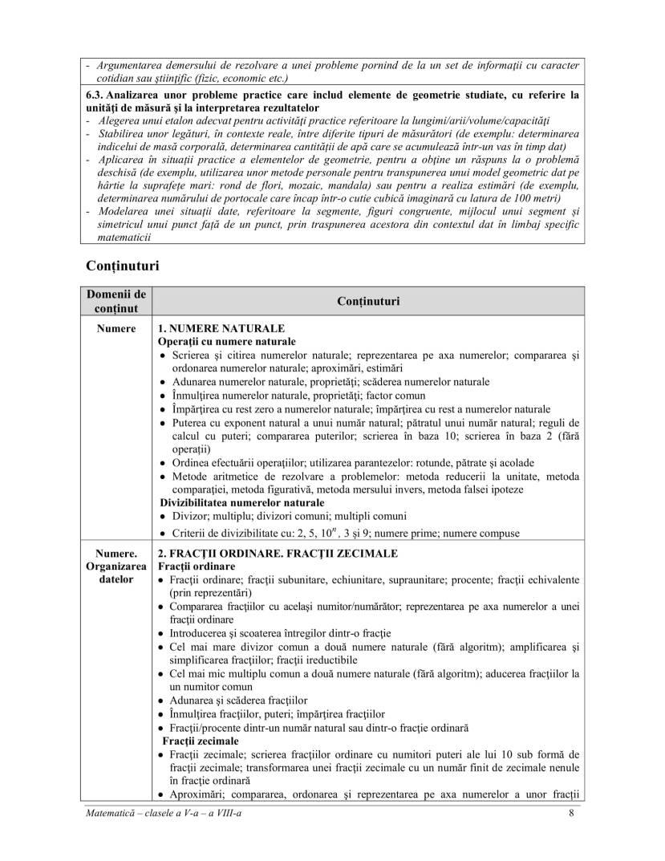 Programa-scolara-matematica-V-VII-1-24-08