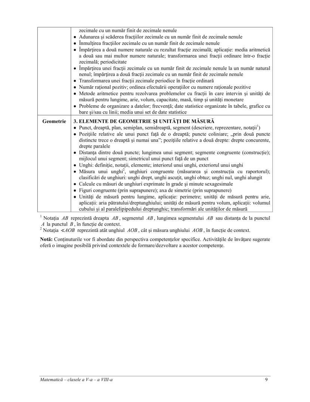 Programa-scolara-matematica-V-VII-1-24-09