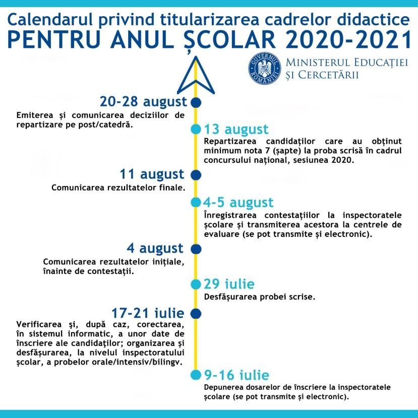 calendar-edu-titularizare-2020