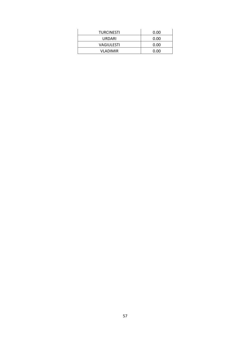 Analiza-epidemiologica-pe-judete-pentru-inceperea-anului-scolar-scenariu-rosu-galben-sau-verde-057