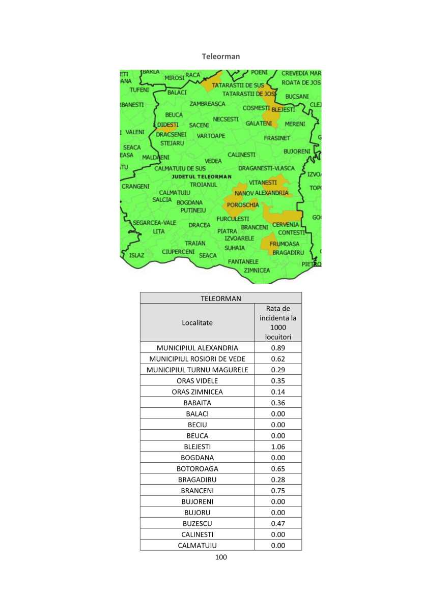 Analiza-epidemiologica-pe-judete-pentru-inceperea-anului-scolar-scenariu-rosu-galben-sau-verde-100