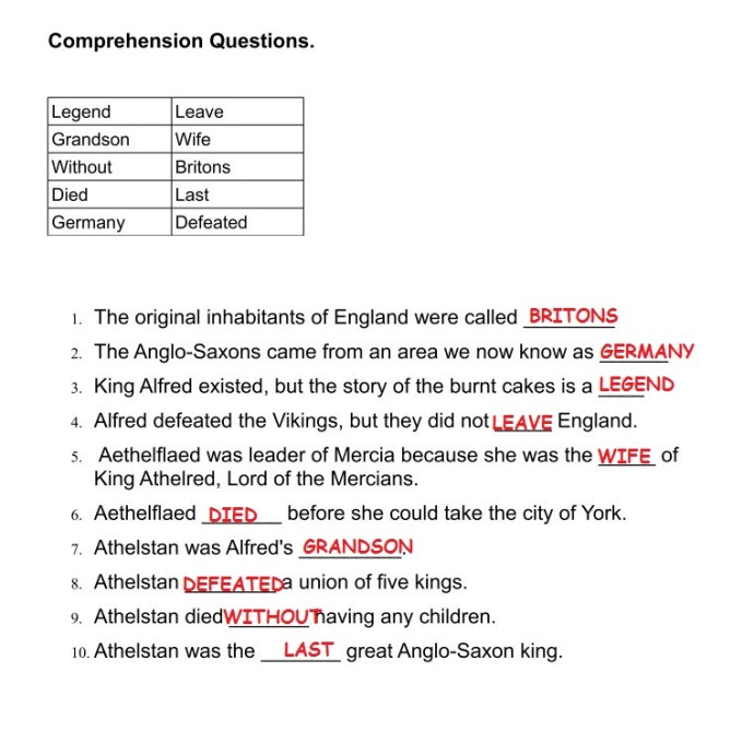 COMPREHENSION BASIC