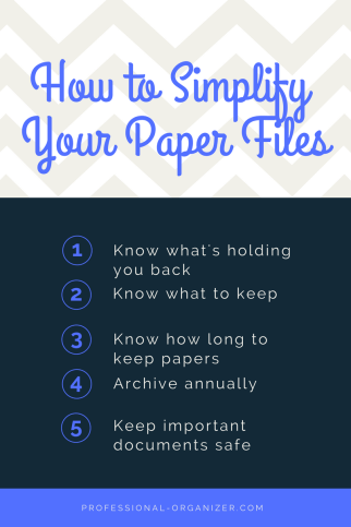 How to Simplify Your Paper Files