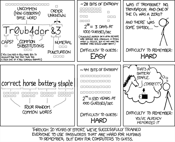 password-strength.png