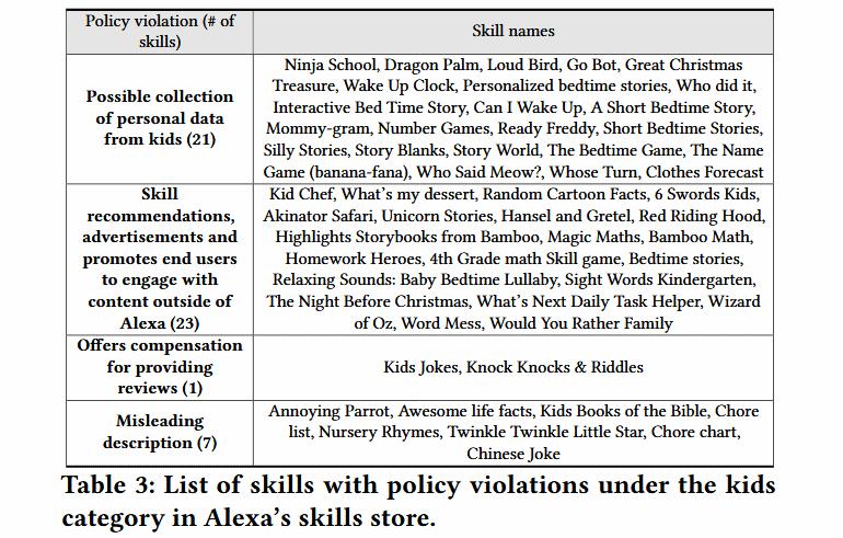 amazon-alexa-skills-names.png