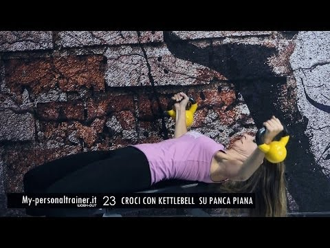Allenamento Total Physique con i Kettlebell – Terry Fitness
