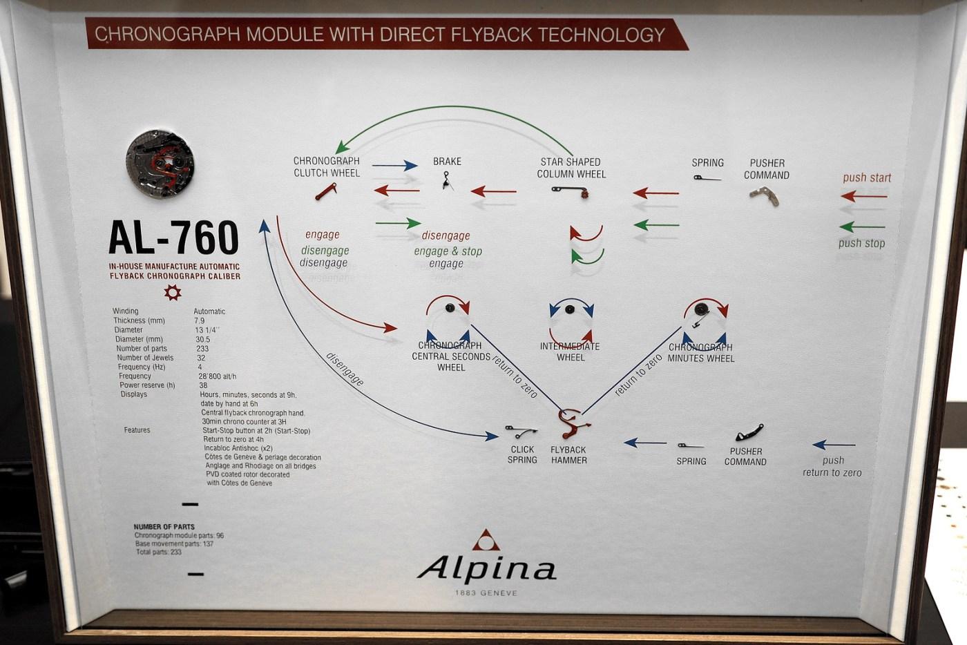 Alpina AL-760 chrongraph caliber diagram