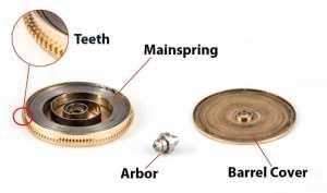 Mainspring Barrel