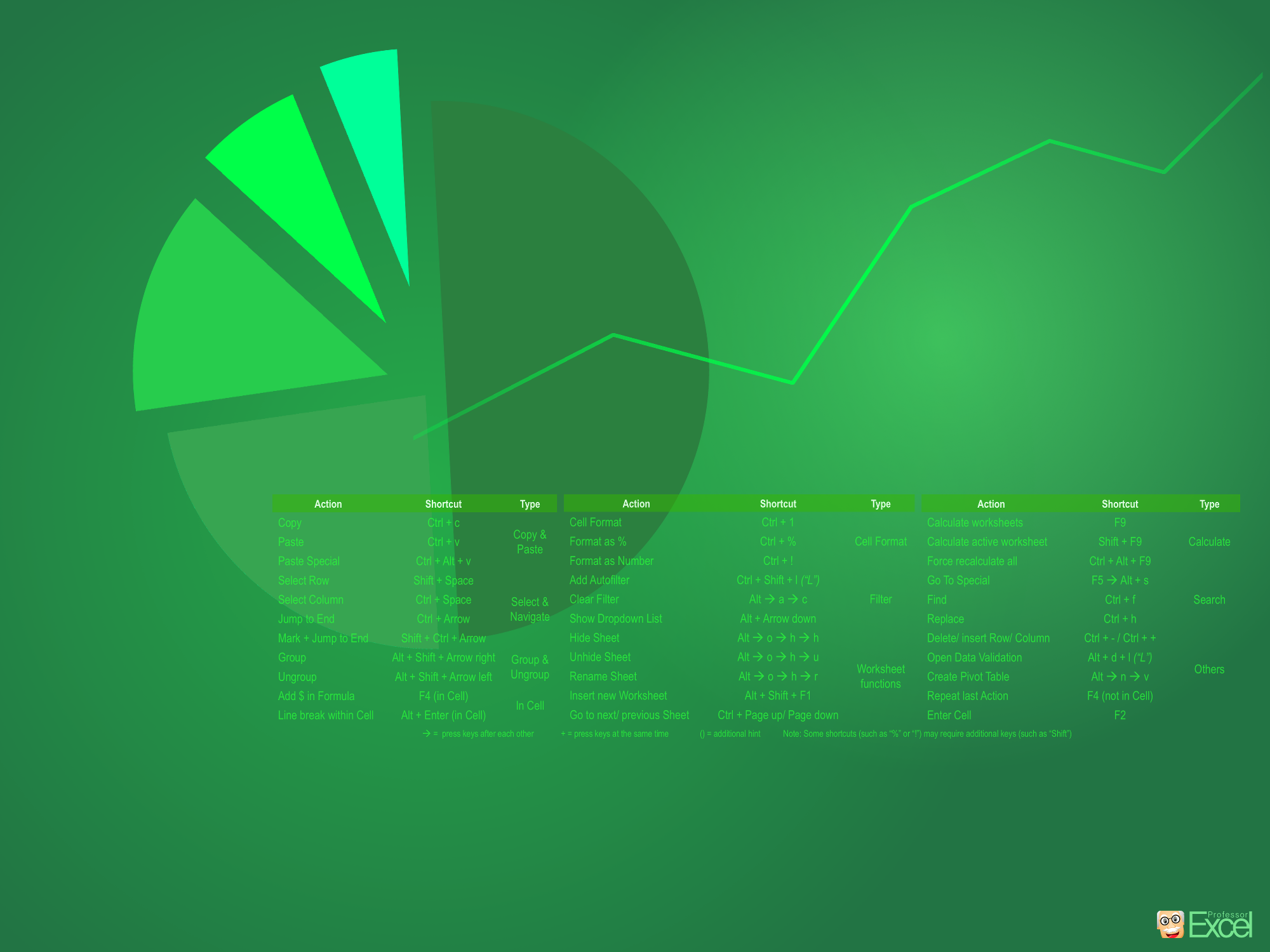 Excel Wallpaper for Free Download   Professor Excel   Professor Excel wallpaper  excel  graph  desktop  background  green
