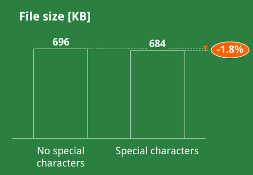data, character, region, english, special, file size