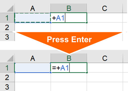 If you type +A1, Excel automatically adds the equal sign.