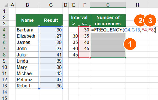 Example for the FREQUENCY formula.