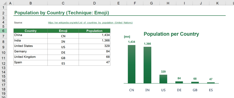 Unfortunately, flag emojis can't be displayed in Excel on Windows.