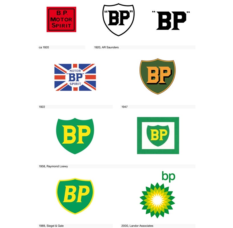 BP-Brand-Evolution