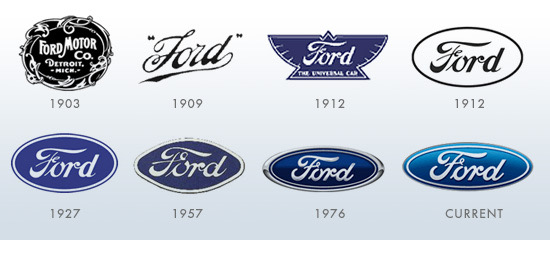 Ford-Brand-Evolution