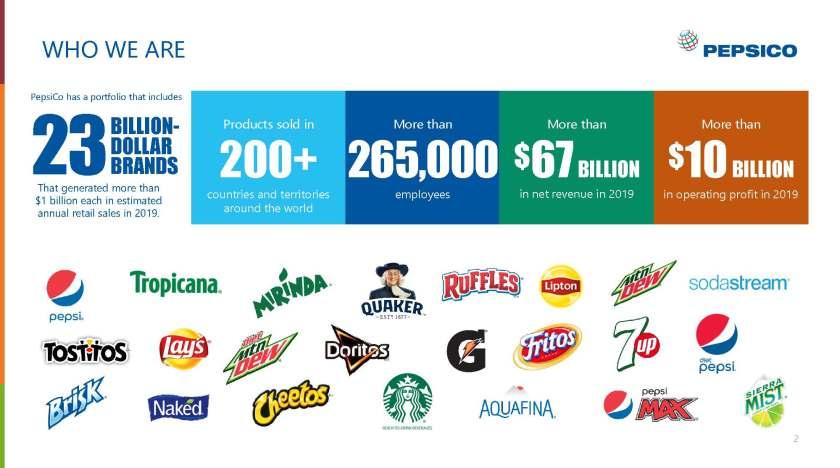 Pepsico-2019-Overview