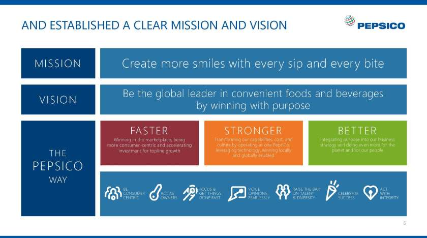 Pepsico-Mission-Vision