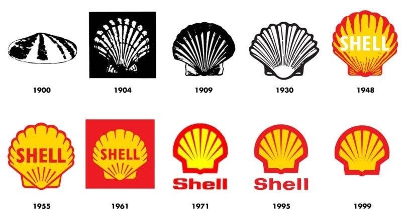 Shell-Brand-Evolution
