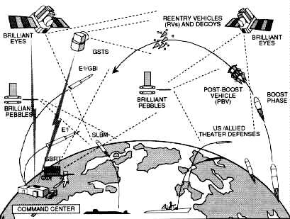 """strategic missle defense program essay Ronald reagan, the 40th president  some parts of the essay are drawn from """"arms control and national security:  the old strategic missile defense program."""