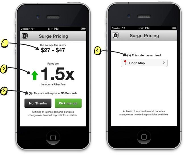 dynamic-pricing-waktu-puncak-pemandu-uber