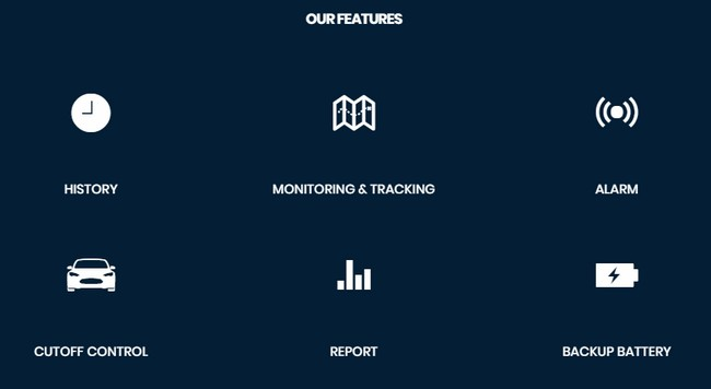 gps-tracker-features