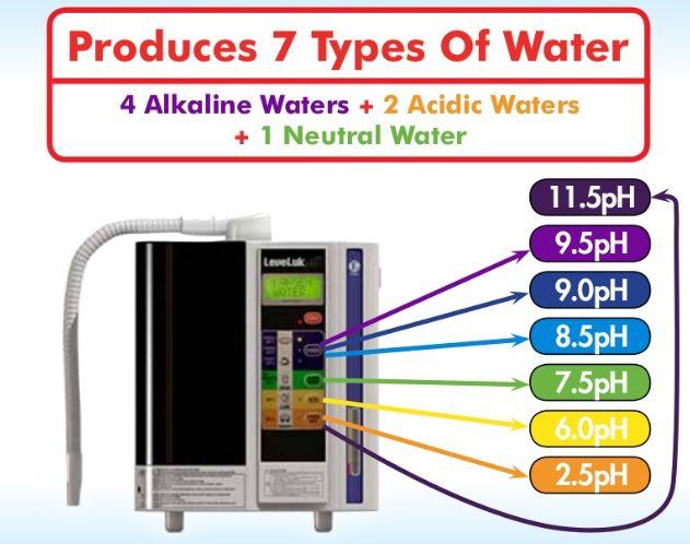 promosi kangen water murah penapis air terbaik