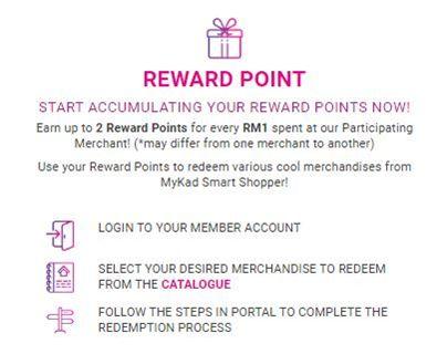 reward point mssp