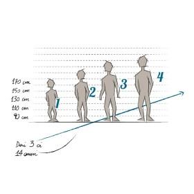 Dětská matrace - PROFI MEDICAL PUR - Potah TRIMTEX