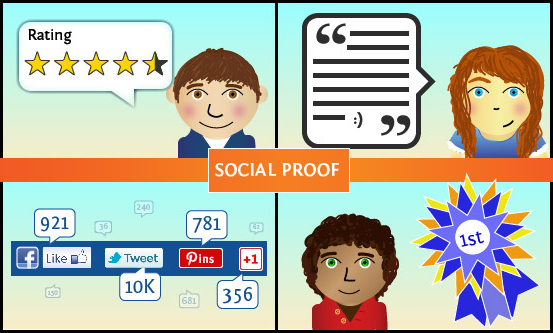 social proof in Internet marketing 2