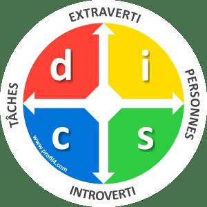 [Le DISC] Mieux communiquer avec les couleurs !