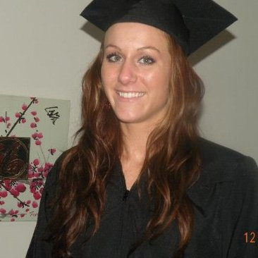 Alumni US   University of Wisconsin-Parkside (2012)